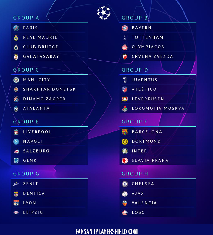 Champions League group stage fixtures and results