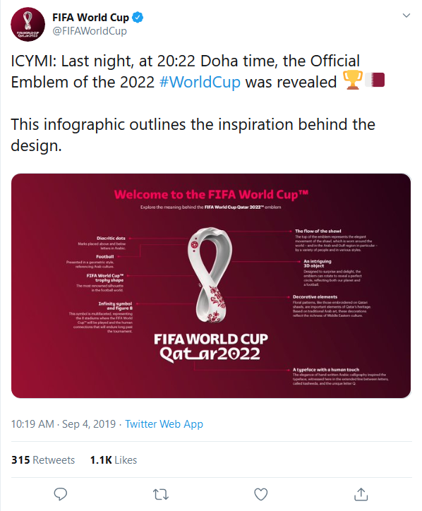 Qatar 2022 Official Emblem