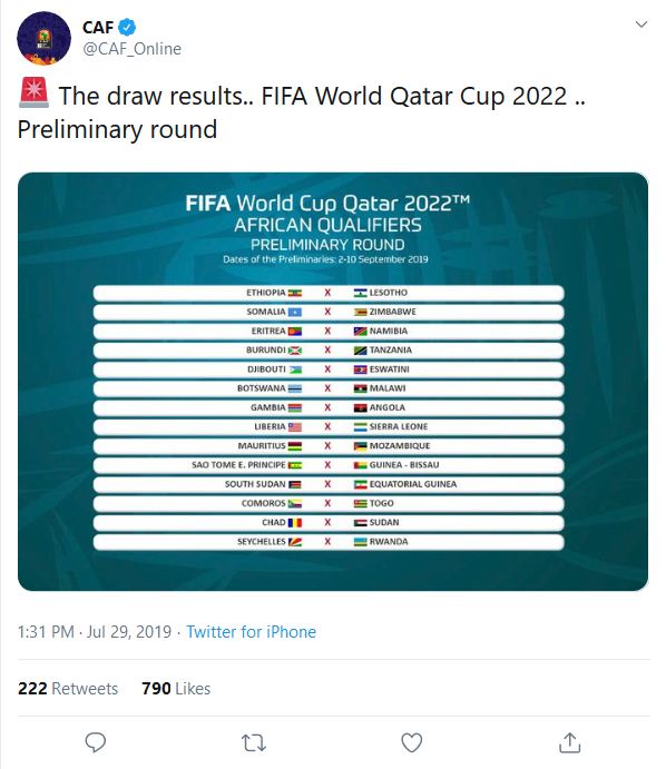 The 2022 World Cup qualifiers.