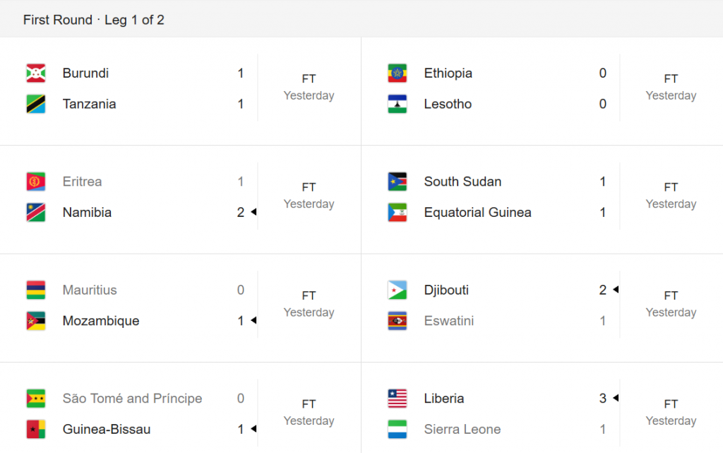 The 2022 World Cup qualifiers begins.