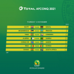 AFCON 2021 qualifiers: results and fixtures