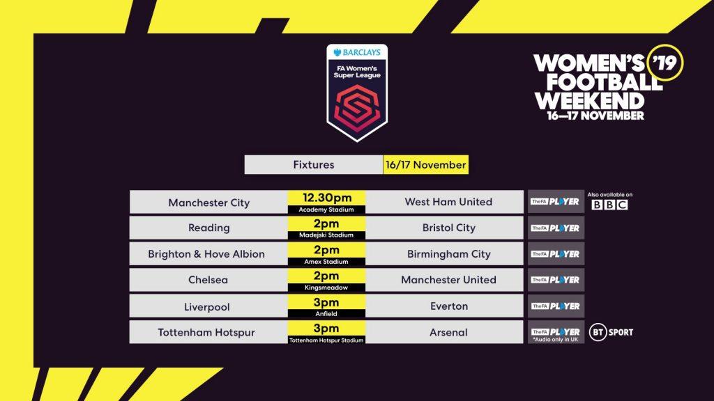 Women's Football Weekend: Barclays Women's Super League football