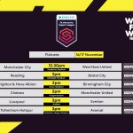Women's Football Weekend: Barclays Women's Super League football