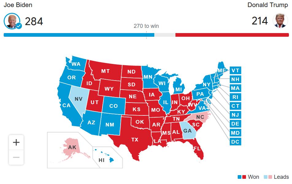 Breaking News: Biden has won US election!